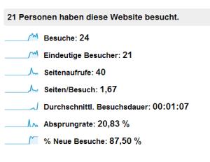 Google_Analytics_uebersicht