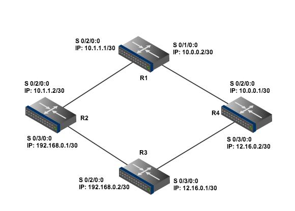 Netzplan_LAB