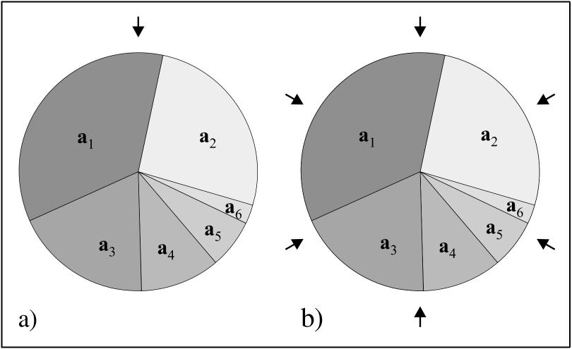Bild mit Visualisierung der Selektion Verfahren.